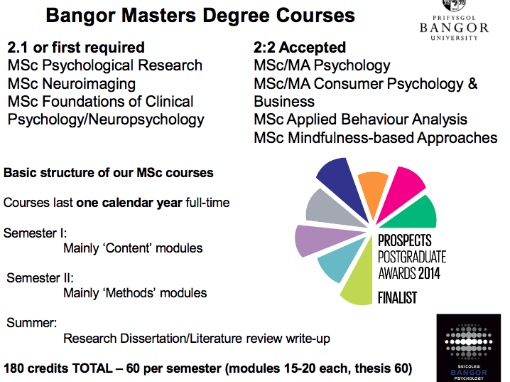 masters in psychology by coursework Coursework for the master's program in counseling psychology.