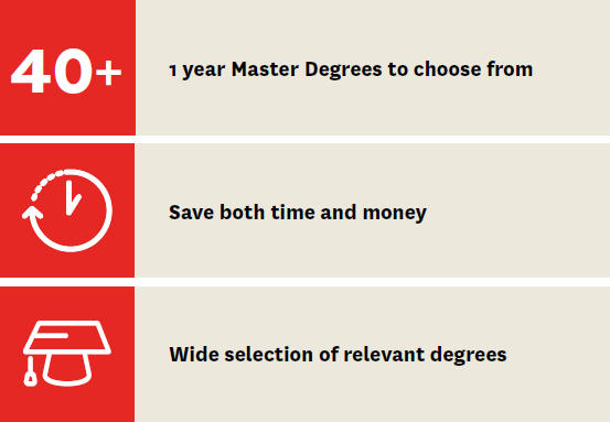 1 Year Master Degrees facts